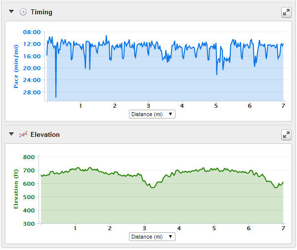 8.16.14 pace-elevation