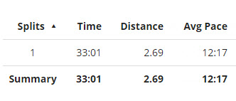 12.18.15 run