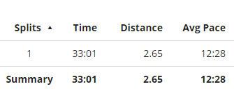 run 12.15.15